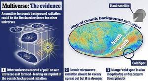 美國宇宙學家們表示,他們根據歐洲普朗克天文望遠鏡觀測到的數據,找到了多重宇宙新證據