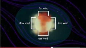 太陽系尾巴示意圖。白色的是速度較慢的太陽風,紅色部分則是速度較快的太陽風(NASA)